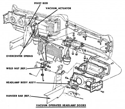 71 Chevelle Steering Column Diagram likewise 1966 Mustang Steering Wheel Diagram furthermore Gm Tilt Steering Column Wiring Diagram further 1973pdm together with 65 Falcon 6 Cylinder Front Suspension. on 68 camaro steering wheel diagram