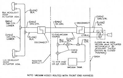 1989 Camaro Fuse Box Diagram