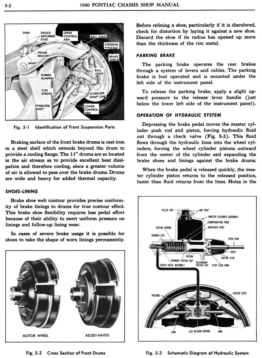Pontiac Pinboard 1960 Catalina Wiring Diagrams Manual Sample